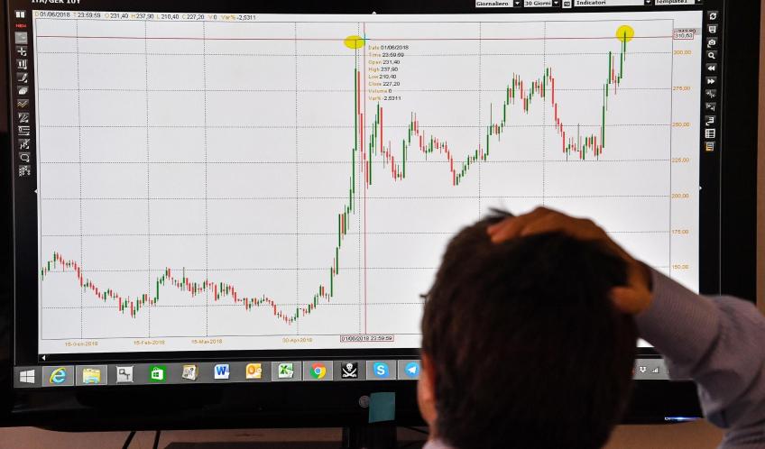 04dfbfa740 Mercati, Borsa di Milano peggiore in Europa. Lo spread risale a 313 punti -  Lumsa News
