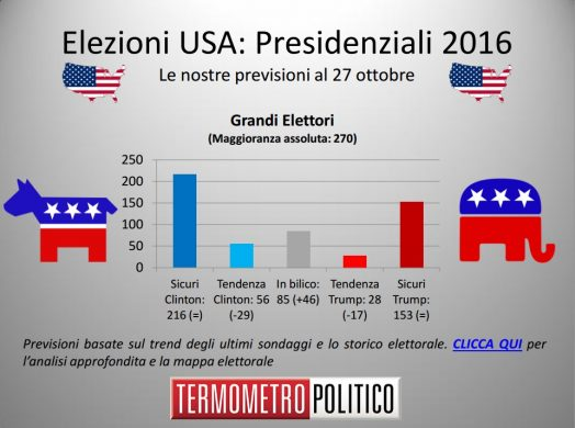 grafico-usa-2016