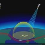 Un frame del video pubblicato sul sito del Cremlino mostra una simulazione del funzionamento del missile